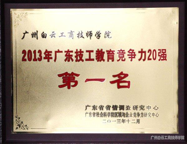 2013广东技校排名