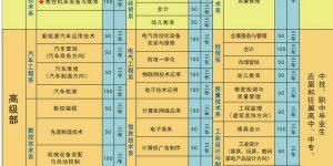 广东省技师学院/广东省高级技工学校2014招生专业招生简章