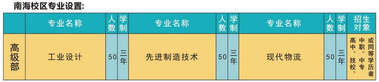 广东省技师学院2014南海校区招生计划