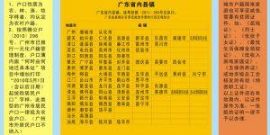 广州白云工商高级技工学校学费减免政策及流程